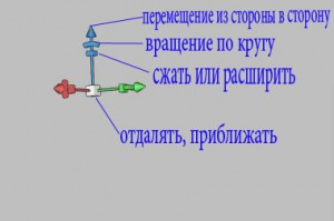Инструменты 3D в фотошопе