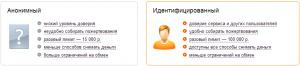 Идентификация в системе Яндекс деньги