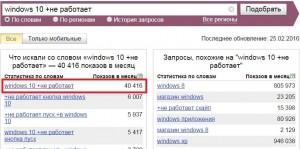 Windows 10 не работает. Статистика запросов