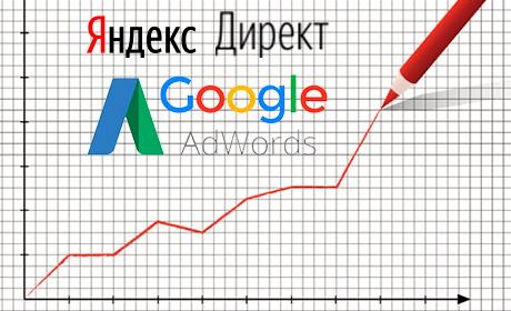 Яндекс директ и гугл эдвордс