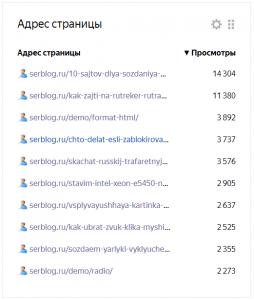 Популярные статьи srblog.ru